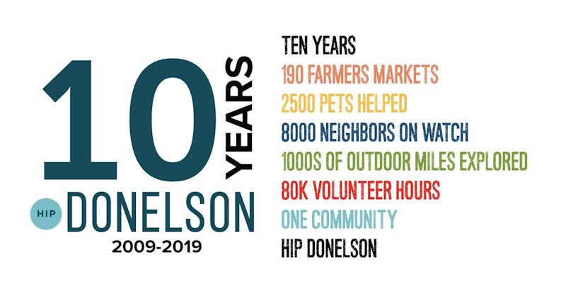 Hip Donelson Celebrating 10th Anniversary