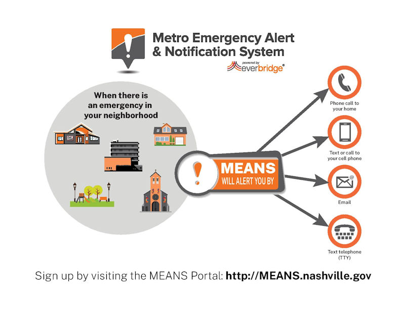 Metro Emergency Alert and Notification System
